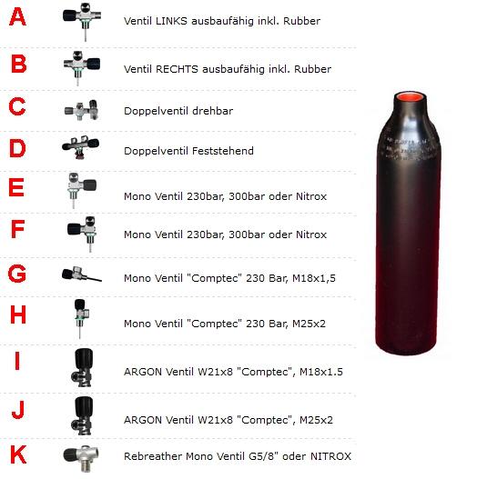 Aluflasche 0,35 Liter