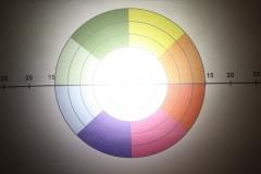 DIVETEC Spot 8° LED Modul 4200 LUM / 70000 LUX / 5500 KEL